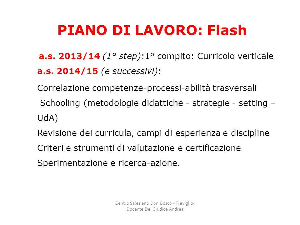 PIANO DI LAVORO: Flash a.s. 2013/14 (1° step):1° compito: Curricolo verticale a.s. 2014/15 (e successivi): Correlazione competenze-processi-abilità tr
