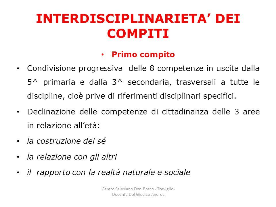 INTERDISCIPLINARIETA' DEI COMPITI Primo compito Condivisione progressiva delle 8 competenze in uscita dalla 5^ primaria e dalla 3^ secondaria, trasver