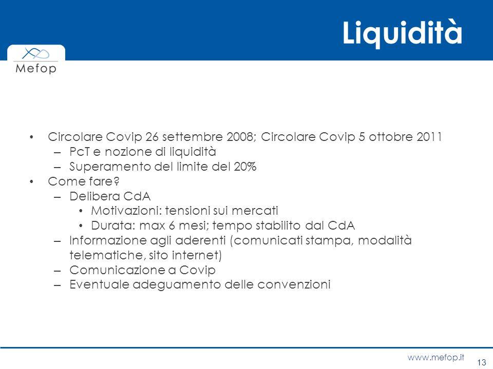 www.mefop.it Liquidità Circolare Covip 26 settembre 2008; Circolare Covip 5 ottobre 2011 – PcT e nozione di liquidità – Superamento del limite del 20%
