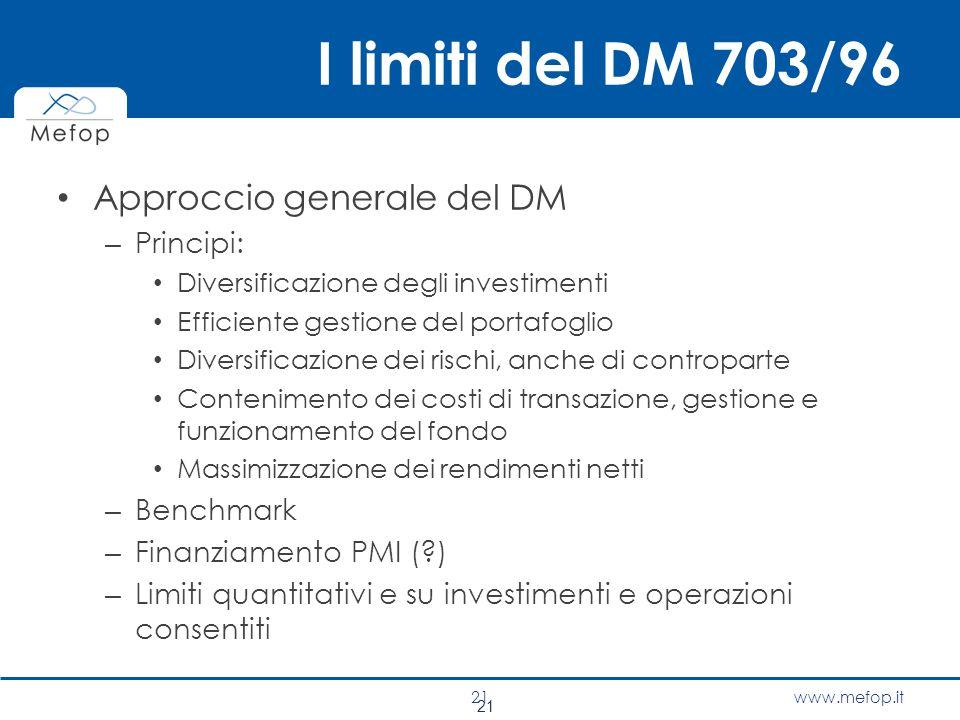 www.mefop.it 21 I limiti del DM 703/96 Approccio generale del DM – Principi: Diversificazione degli investimenti Efficiente gestione del portafoglio D