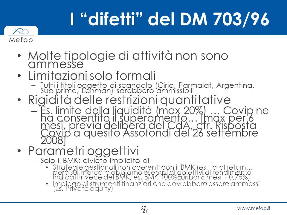 """www.mefop.it I """"difetti"""" del DM 703/96 Molte tipologie di attività non sono ammesse Limitazioni solo formali – Tutti i titoli oggetto di scandalo (Cir"""