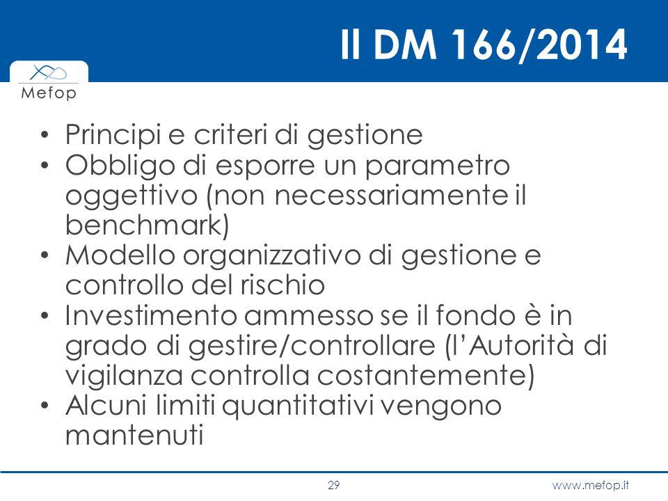 www.mefop.it Il DM 166/2014 Principi e criteri di gestione Obbligo di esporre un parametro oggettivo (non necessariamente il benchmark) Modello organi