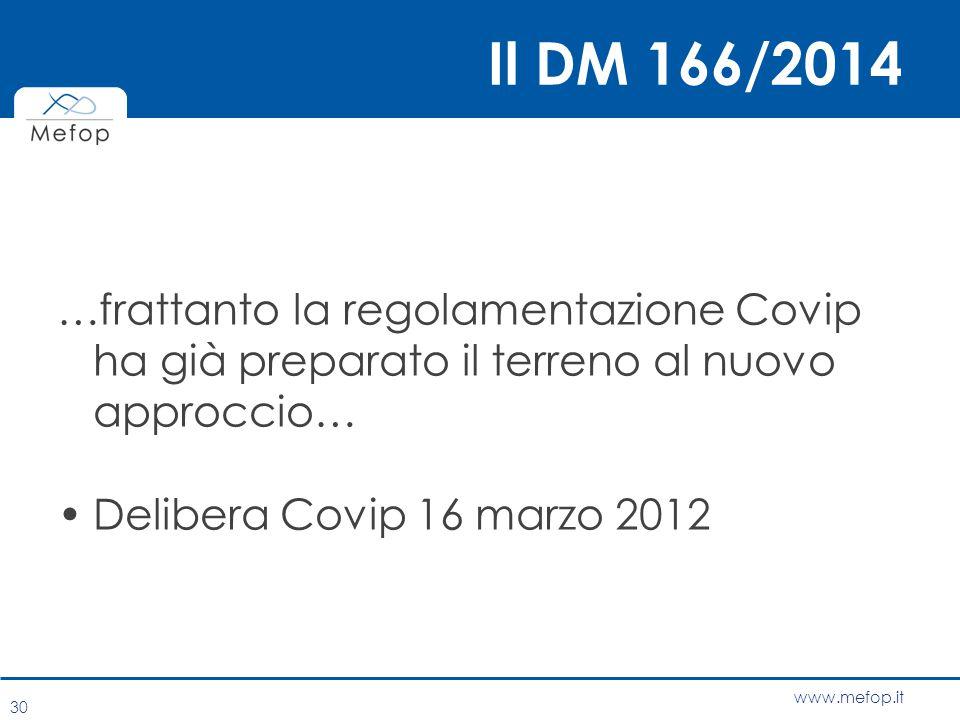 www.mefop.it Il DM 166/2014 …frattanto la regolamentazione Covip ha già preparato il terreno al nuovo approccio… Delibera Covip 16 marzo 2012 30