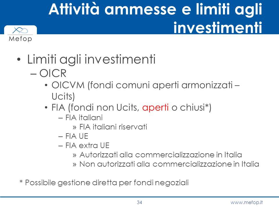 www.mefop.it Attività ammesse e limiti agli investimenti Limiti agli investimenti – OICR OICVM (fondi comuni aperti armonizzati – Ucits) FIA (fondi no