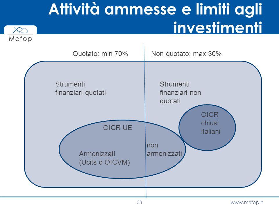 www.mefop.it Attività ammesse e limiti agli investimenti 38 Quotato: min 70%Non quotato: max 30% OICR UE Armonizzati (Ucits o OICVM) non armonizzati S