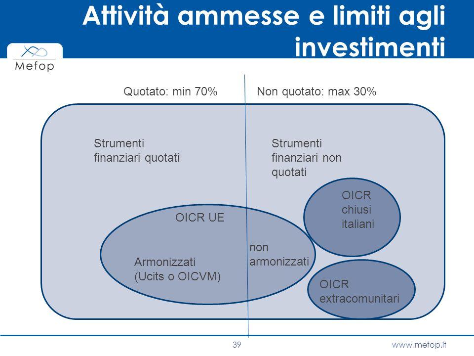 www.mefop.it Attività ammesse e limiti agli investimenti 39 Quotato: min 70%Non quotato: max 30% OICR UE Armonizzati (Ucits o OICVM) non armonizzati S