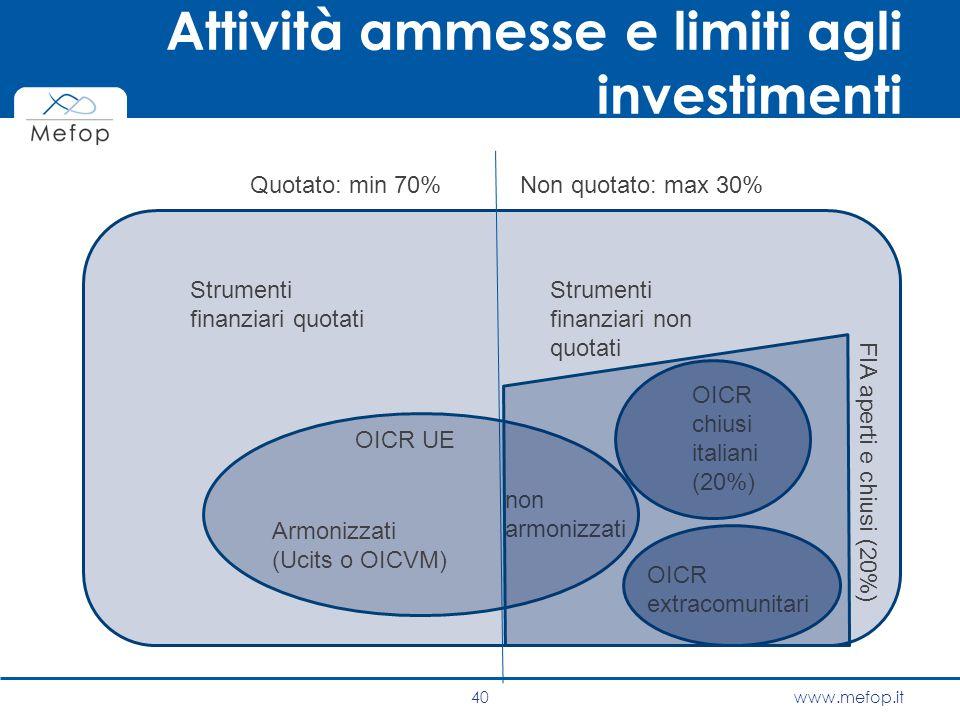 www.mefop.it Attività ammesse e limiti agli investimenti 40 Quotato: min 70%Non quotato: max 30% OICR UE non armonizzati Strumenti finanziari quotati