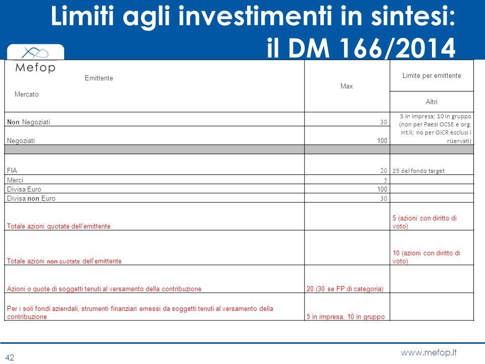 www.mefop.it Limiti agli investimenti in sintesi: il DM 166/2014 Emittente Mercato Max Limite per emittente Altri Non Negoziati 30 5 in impresa; 10 in