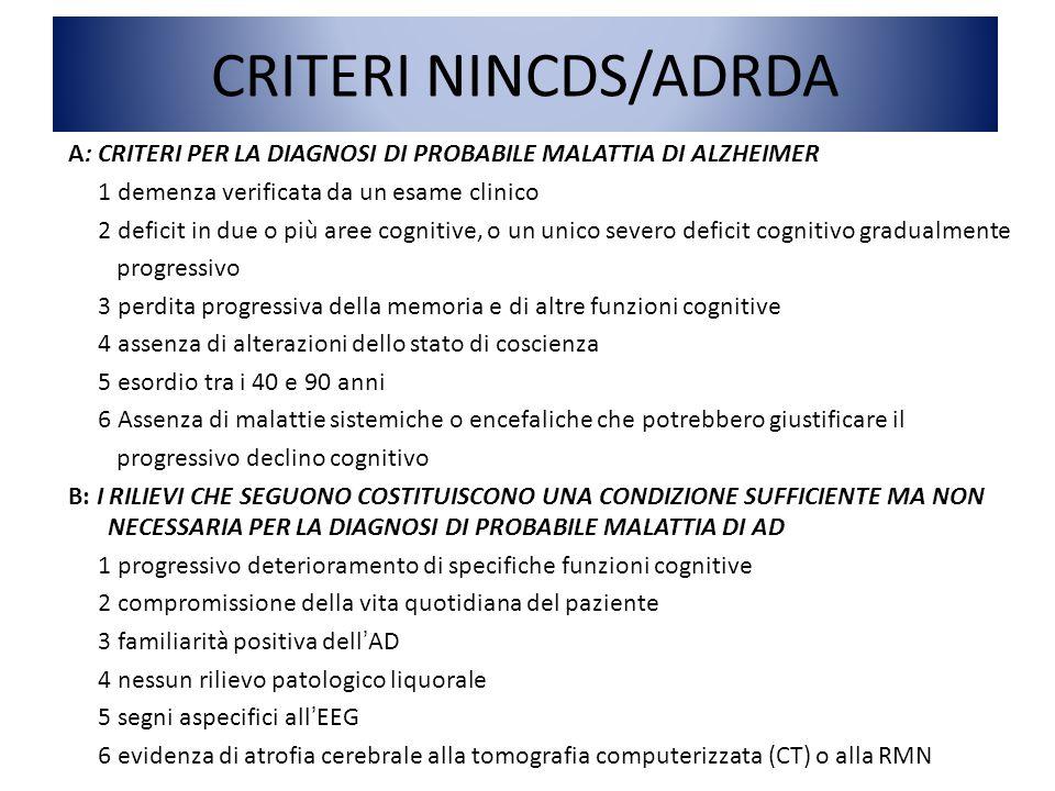 CRITERI NINCDS/ADRDA A: CRITERI PER LA DIAGNOSI DI PROBABILE MALATTIA DI ALZHEIMER 1 demenza verificata da un esame clinico 2 deficit in due o più are