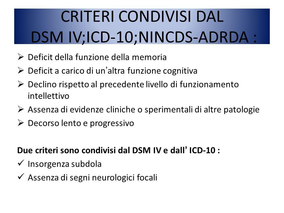 CRITERI CONDIVISI DAL DSM IV;ICD-10;NINCDS-ADRDA :  Deficit della funzione della memoria  Deficit a carico di un'altra funzione cognitiva  Declino