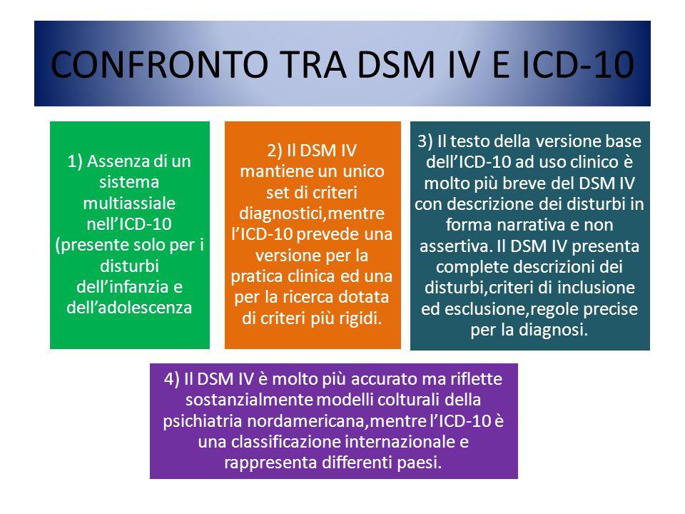 CONFRONTO TRA DSM IV E ICD-10 1) Assenza di un sistema multiassiale nell'ICD-10 (presente solo per i disturbi dell'infanzia e dell'adolescenza 2) Il D