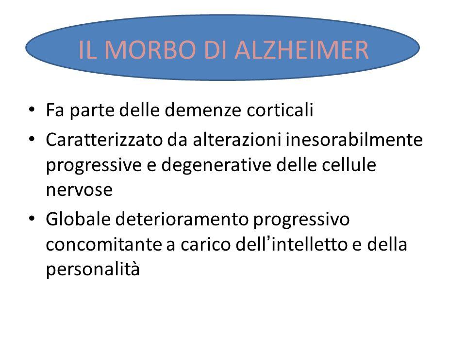 IL MORBO DI ALZHEIMER Fa parte delle demenze corticali Caratterizzato da alterazioni inesorabilmente progressive e degenerative delle cellule nervose