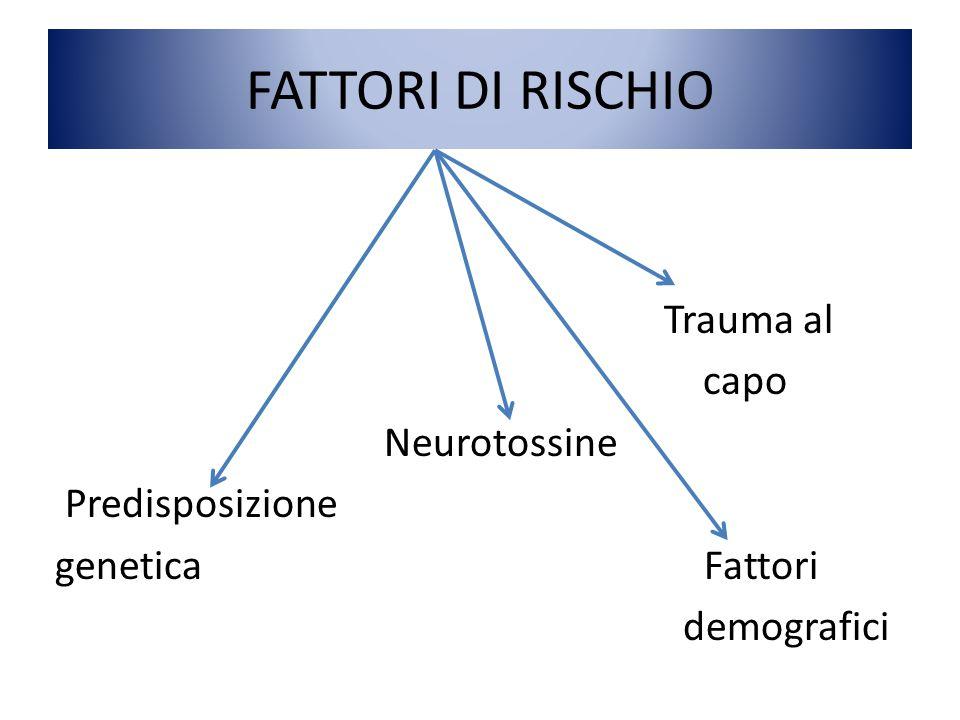 FATTORI DI RISCHIO Trauma al capo Neurotossine Predisposizione genetica Fattori demografici
