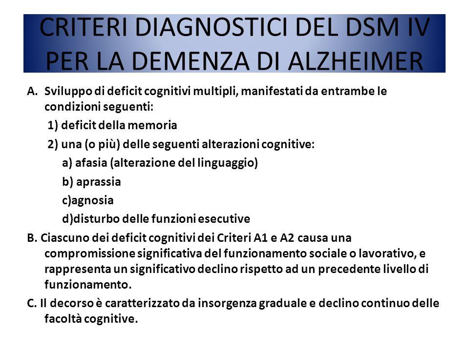CRITERI DIAGNOSTICI DEL DSM IV PER LA DEMENZA DI ALZHEIMER A. Sviluppo di deficit cognitivi multipli, manifestati da entrambe le condizioni seguenti:
