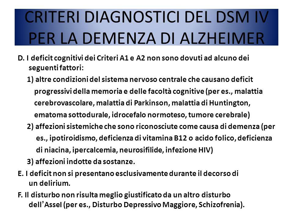 CRITERI DIAGNOSTICI DEL DSM IV PER LA DEMENZA DI ALZHEIMER D. I deficit cognitivi dei Criteri A1 e A2 non sono dovuti ad alcuno dei seguenti fattori: