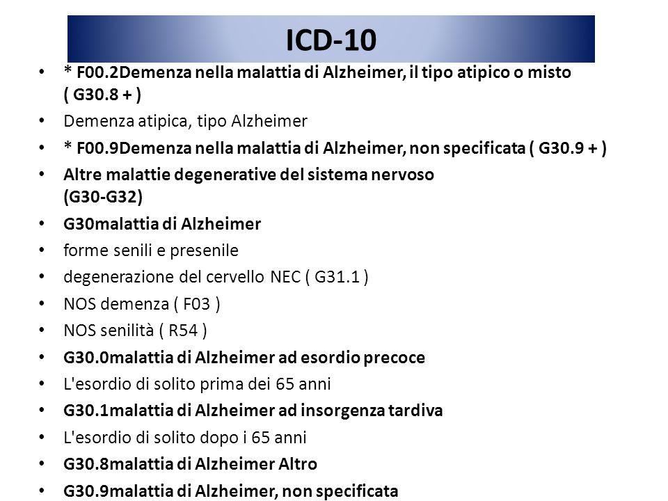 * F00.2Demenza nella malattia di Alzheimer, il tipo atipico o misto ( G30.8 + ) Demenza atipica, tipo Alzheimer * F00.9Demenza nella malattia di Alzhe