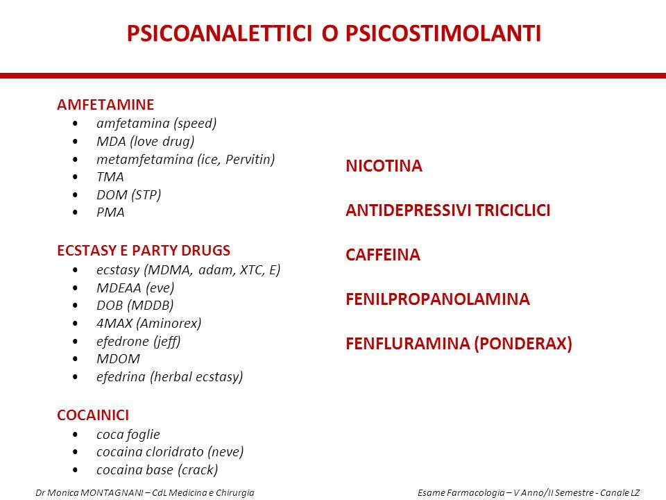 PSICOANALETTICI O PSICOSTIMOLANTI AMFETAMINE amfetamina (speed) MDA (love drug) metamfetamina (ice, Pervitin) TMA DOM (STP) PMA ECSTASY E PARTY DRUGS