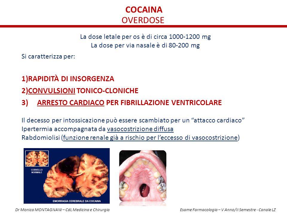 La dose letale per os è di circa 1000-1200 mg La dose per via nasale è di 80-200 mg Si caratterizza per: 1)RAPIDITÀ DI INSORGENZA 2)CONVULSIONI TONICO