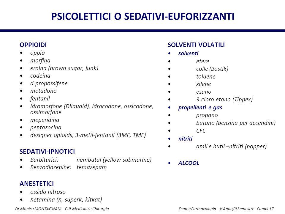 PSICOLETTICI O SEDATIVI-EUFORIZZANTI OPPIOIDI oppio morfina eroina (brown sugar, junk) codeina d-propossifene metadone fentanil idromorfone (Dilaudid)