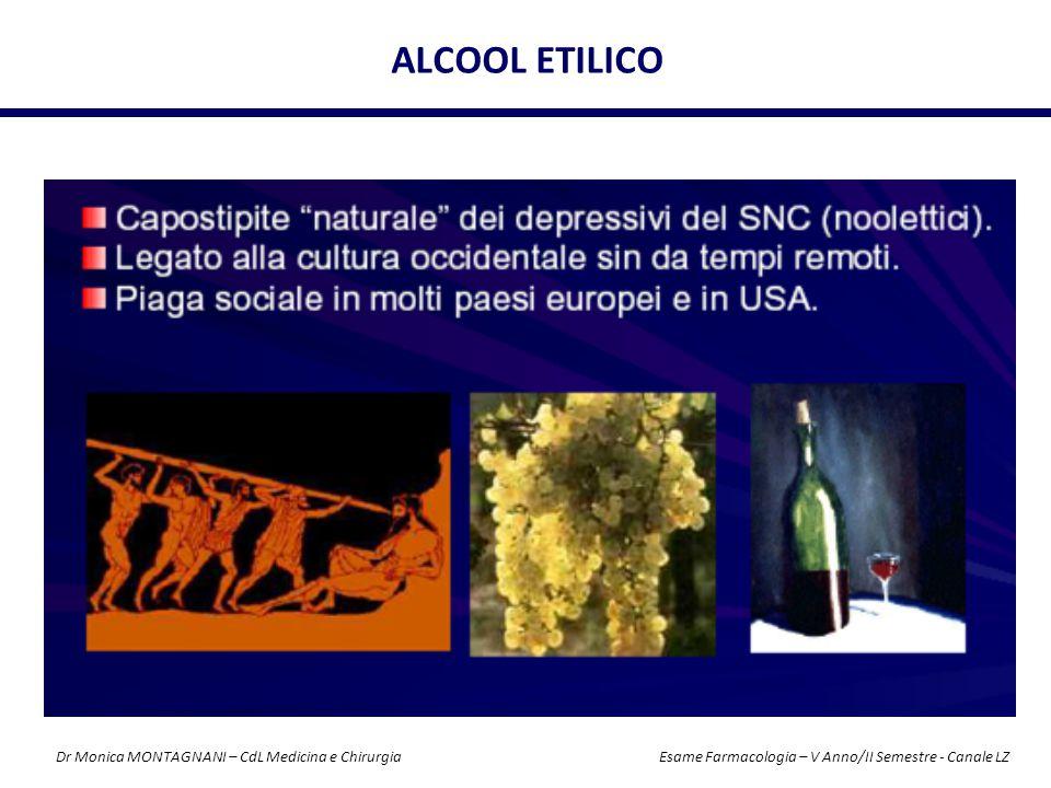 ALCOOL ETILICO Dr Monica MONTAGNANI – CdL Medicina e Chirurgia Esame Farmacologia – V Anno/II Semestre - Canale LZ