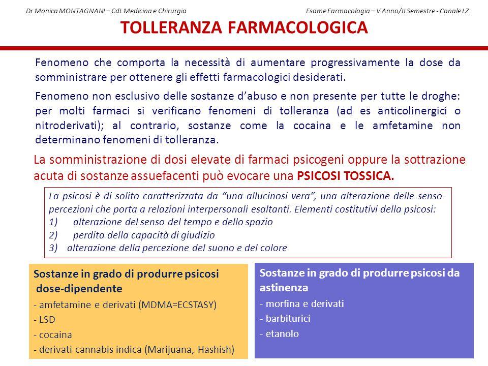 TOLLERANZA FARMACOLOGICA Fenomeno che comporta la necessità di aumentare progressivamente la dose da somministrare per ottenere gli effetti farmacolog