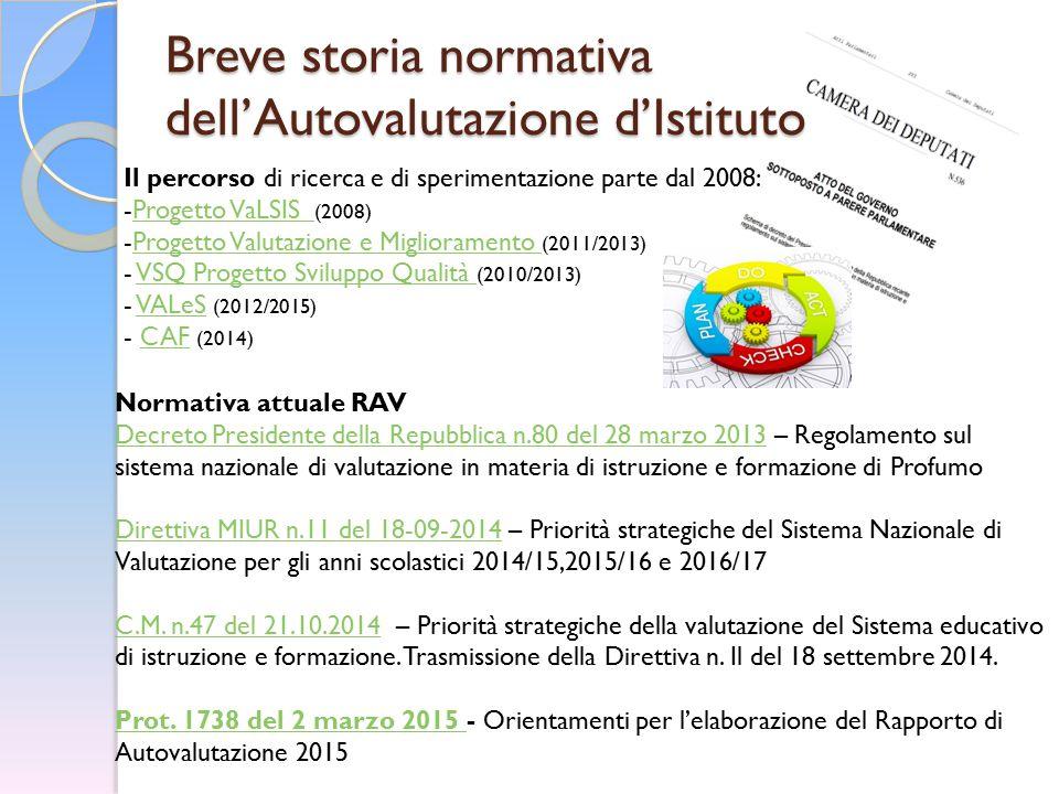 Breve storia normativa dell'Autovalutazione d'Istituto Normativa attuale RAV Decreto Presidente della Repubblica n.80 del 28 marzo 2013Decreto Preside
