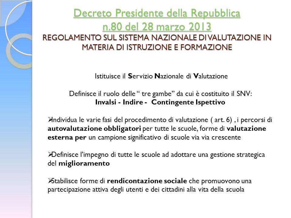 Decreto Presidente della Repubblica n.80 del 28 marzo 2013 Decreto Presidente della Repubblica n.80 del 28 marzo 2013 REGOLAMENTO SUL SISTEMA NAZIONAL