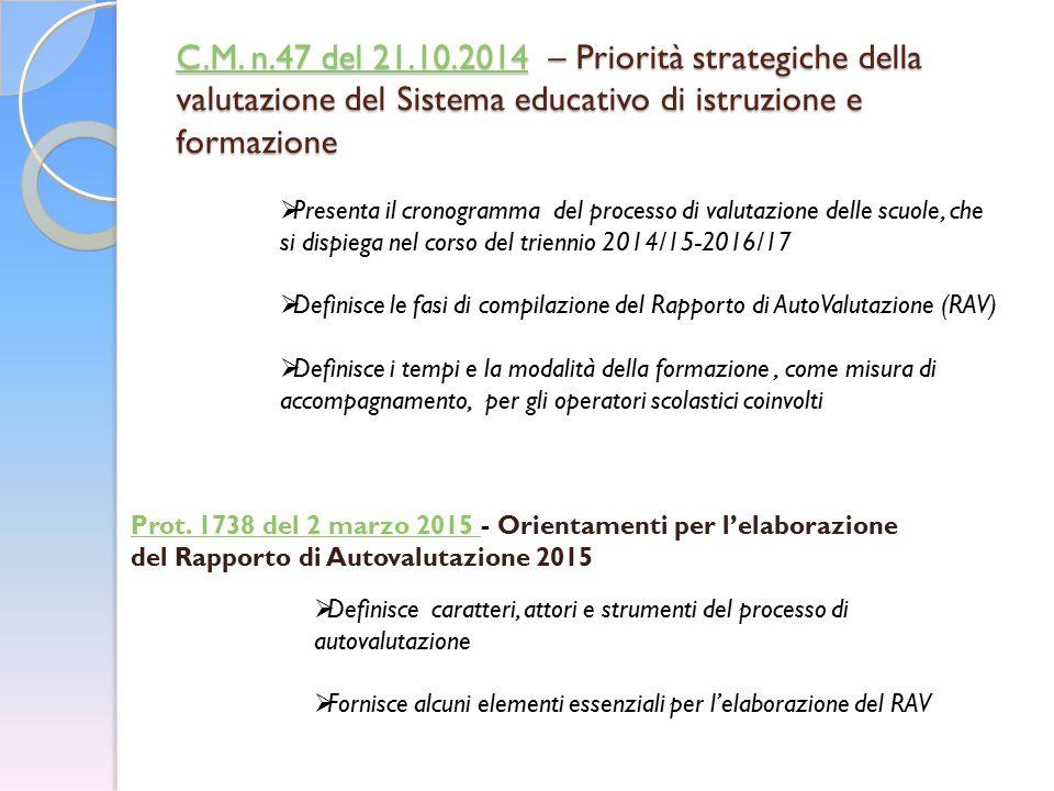 C.M. n.47 del 21.10.2014C.M. n.47 del 21.10.2014 – Priorità strategiche della valutazione del Sistema educativo di istruzione e formazione C.M. n.47 d