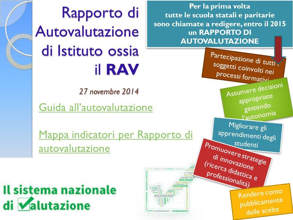 Rapporto di Autovalutazione di Istituto ossia il RAV 27 novembre 2014 Per la prima volta tutte le scuola statali e paritarie sono chiamate a redigere,