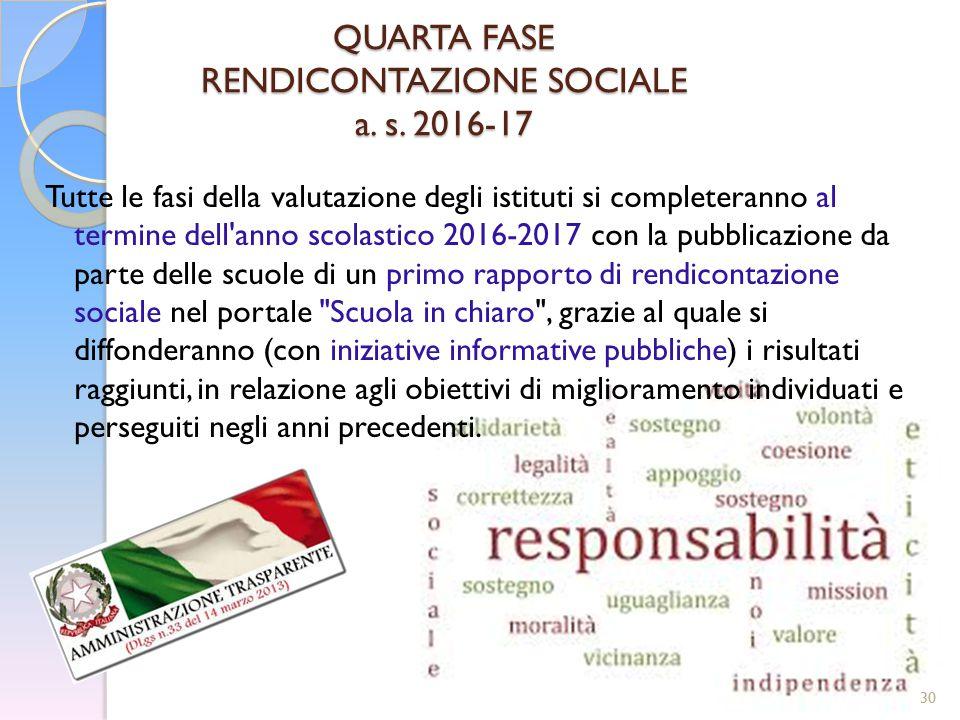 30 QUARTA FASE RENDICONTAZIONE SOCIALE a. s. 2016-17 Tutte le fasi della valutazione degli istituti si completeranno al termine dell'anno scolastico 2