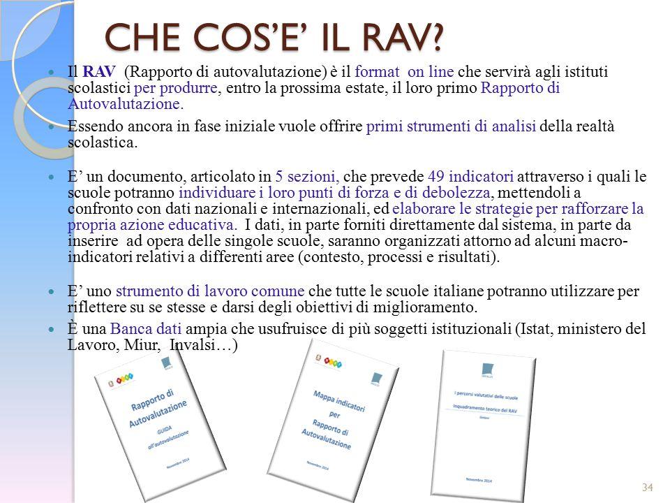 34 CHE COS'E' IL RAV? Il RAV (Rapporto di autovalutazione) è il format on line che servirà agli istituti scolastici per produrre, entro la prossima es