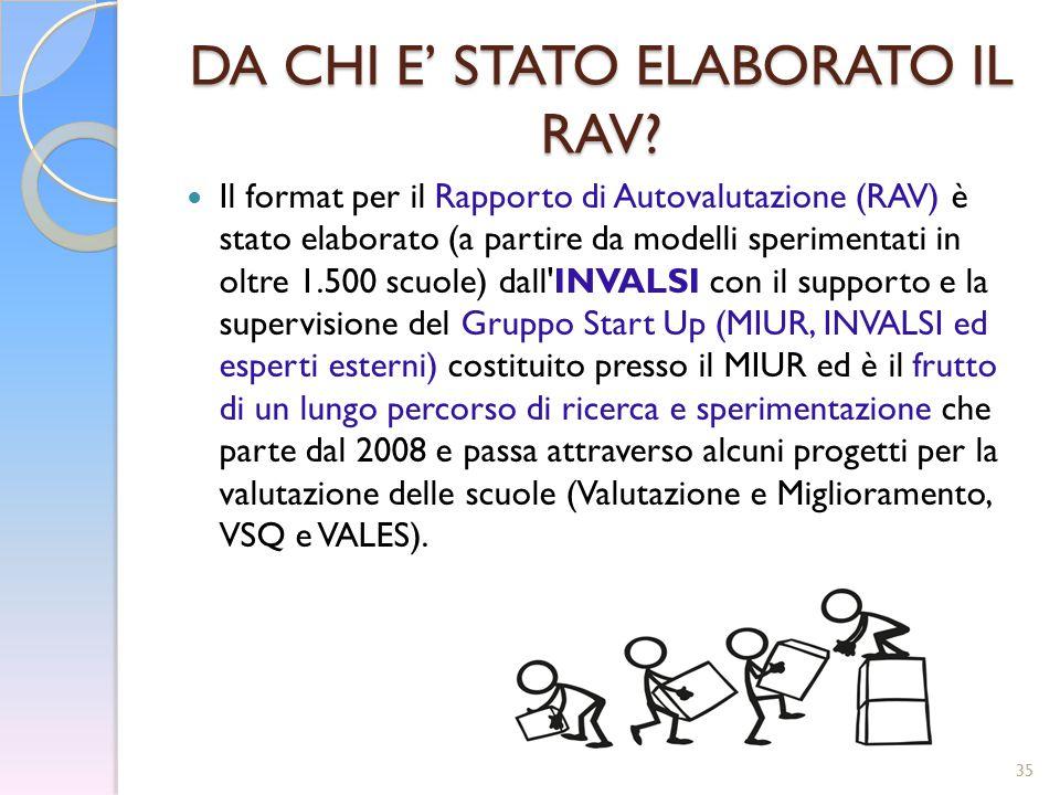 35 DA CHI E' STATO ELABORATO IL RAV? Il format per il Rapporto di Autovalutazione (RAV) è stato elaborato (a partire da modelli sperimentati in oltre