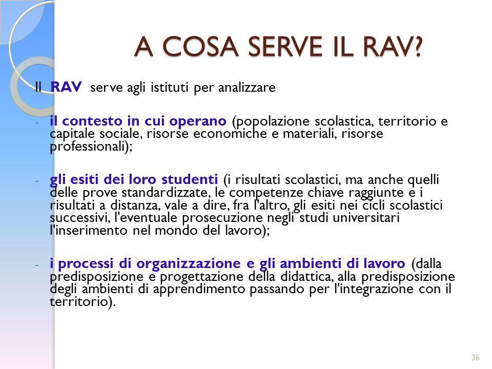 36 A COSA SERVE IL RAV? Il RAV serve agli istituti per analizzare - il contesto in cui operano (popolazione scolastica, territorio e capitale sociale,