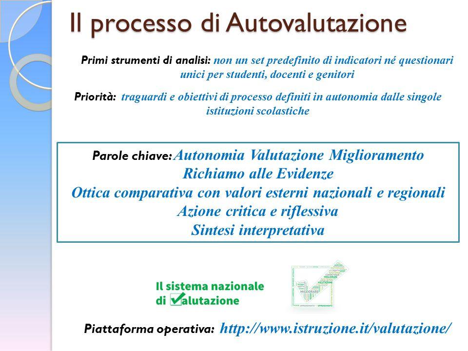 Il processo di Autovalutazione Parole chiave: Autonomia Valutazione Miglioramento Richiamo alle Evidenze Ottica comparativa con valori esterni naziona