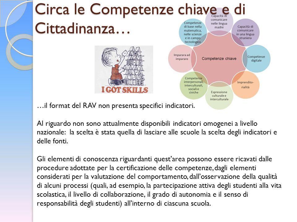 Circa le Competenze chiave e di Cittadinanza… …il format del RAV non presenta specifici indicatori. Al riguardo non sono attualmente disponibili indic