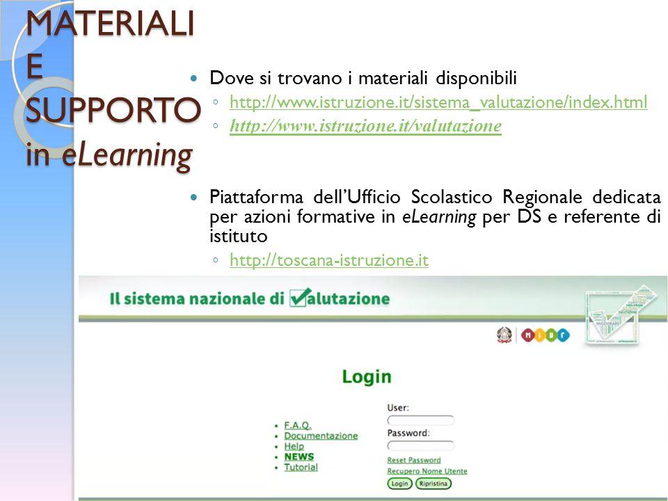 MATERIALI E SUPPORTO in eLearning Dove si trovano i materiali disponibili ◦ http://www.istruzione.it/sistema_valutazione/index.html http://www.istruzi