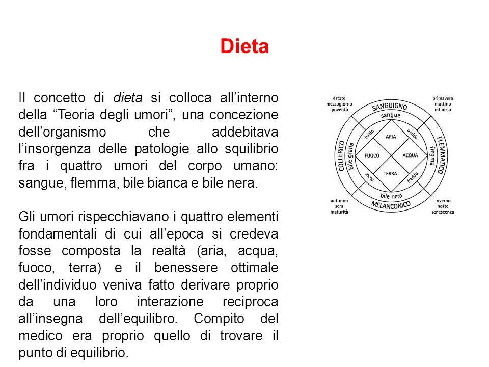 Dieta Il concetto di dieta si colloca all'interno della Teoria degli umori , una concezione dell'organismo che addebitava l'insorgenza delle patologie allo squilibrio fra i quattro umori del corpo umano: sangue, flemma, bile bianca e bile nera.