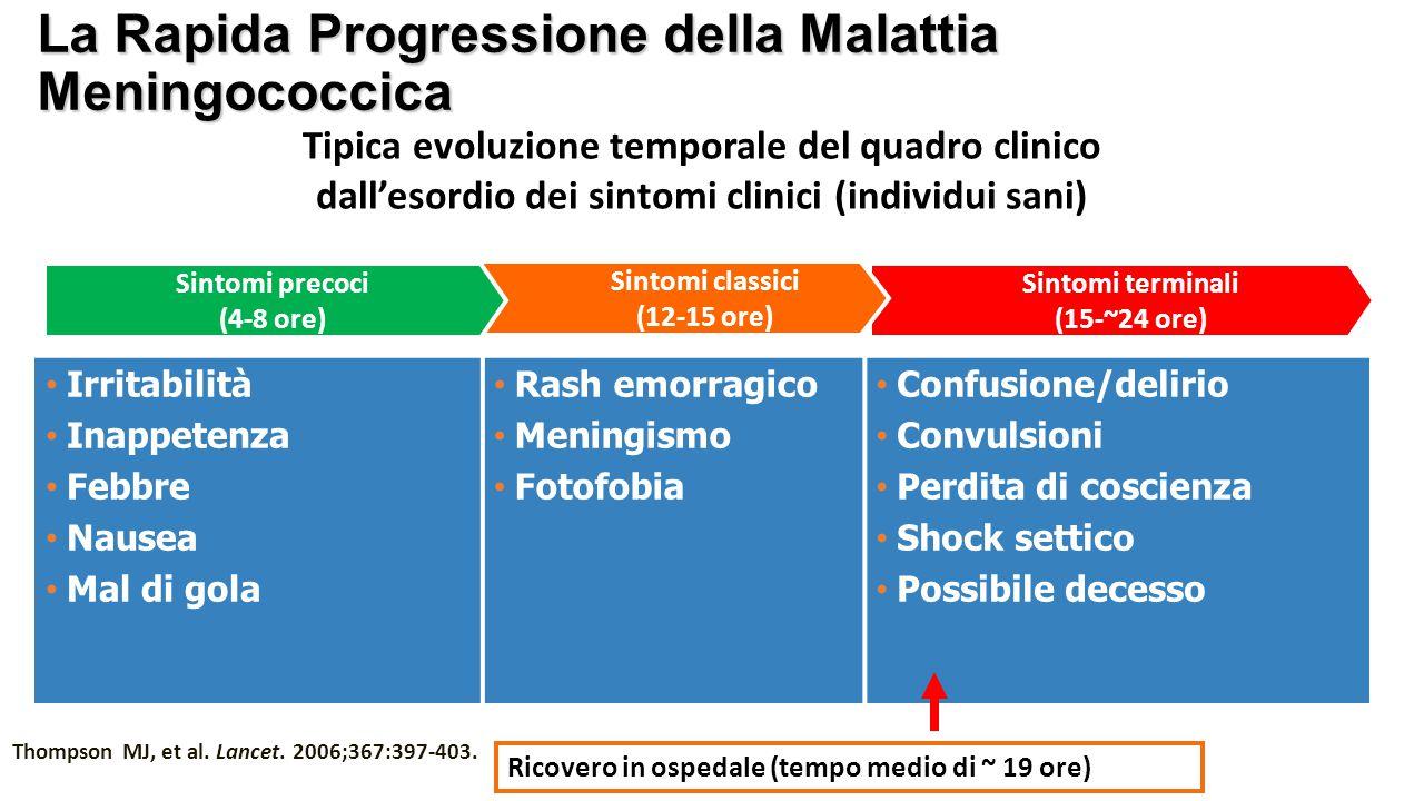 La Rapida Progressione della Malattia Meningococcica Thompson MJ, et al.