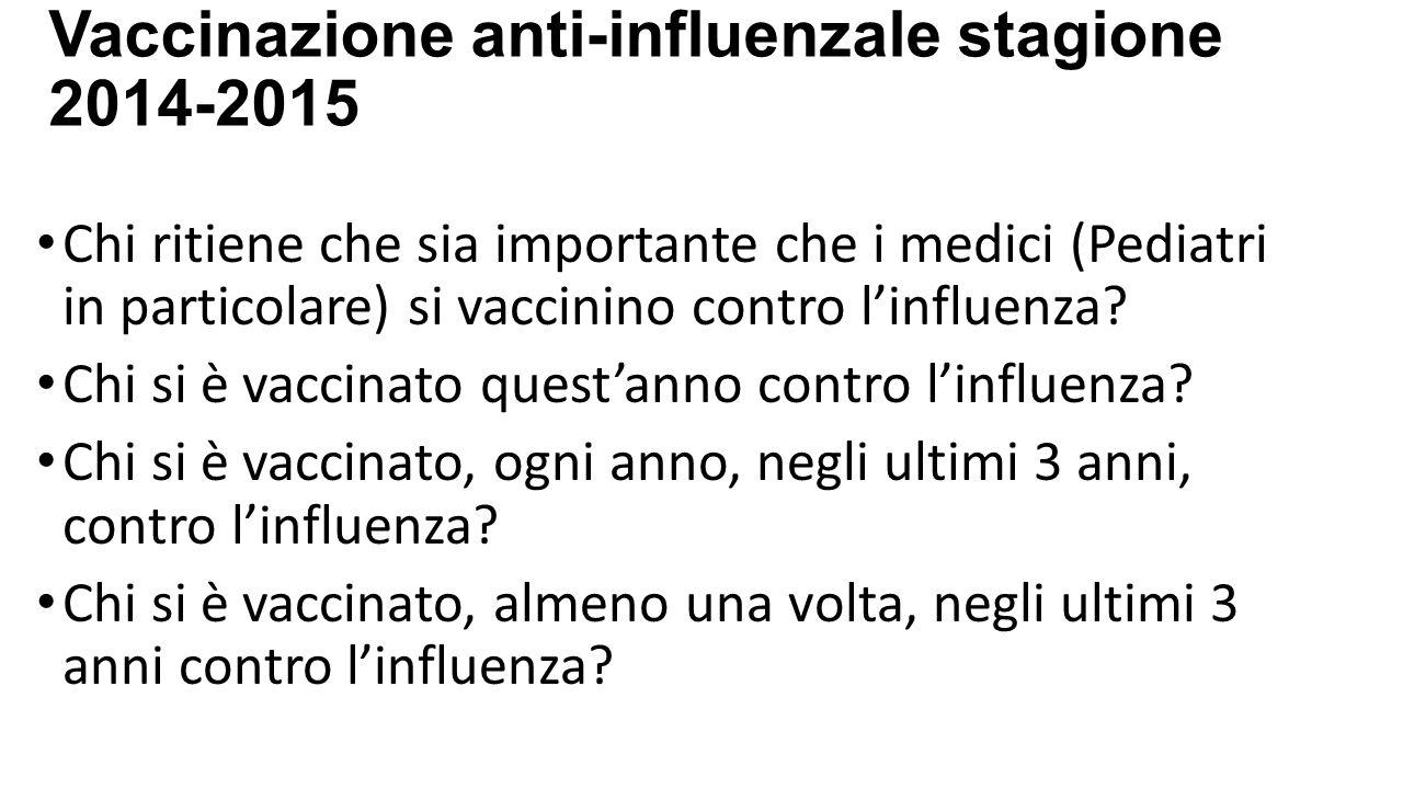 Vaccinazione anti-influenzale stagione 2014-2015 Chi ritiene che sia importante che i medici (Pediatri in particolare) si vaccinino contro l'influenza.