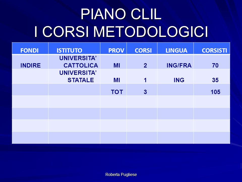Roberta Pugliese PIANO CLIL I CORSI METODOLOGICI FONDIISTITUTOPROVCORSILINGUACORSISTI INDIRE UNIVERSITA' CATTOLICAMI2ING/FRA70 UNIVERSITA' STATALEMI1I