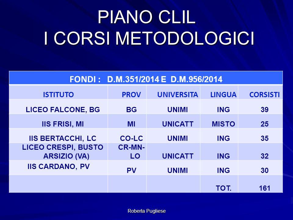 Roberta Pugliese PIANO CLIL I CORSI METODOLOGICI FONDI : D.M.351/2014 E D.M.956/2014 ISTITUTOPROVUNIVERSITALINGUACORSISTI LICEO FALCONE, BGBGUNIMIING3