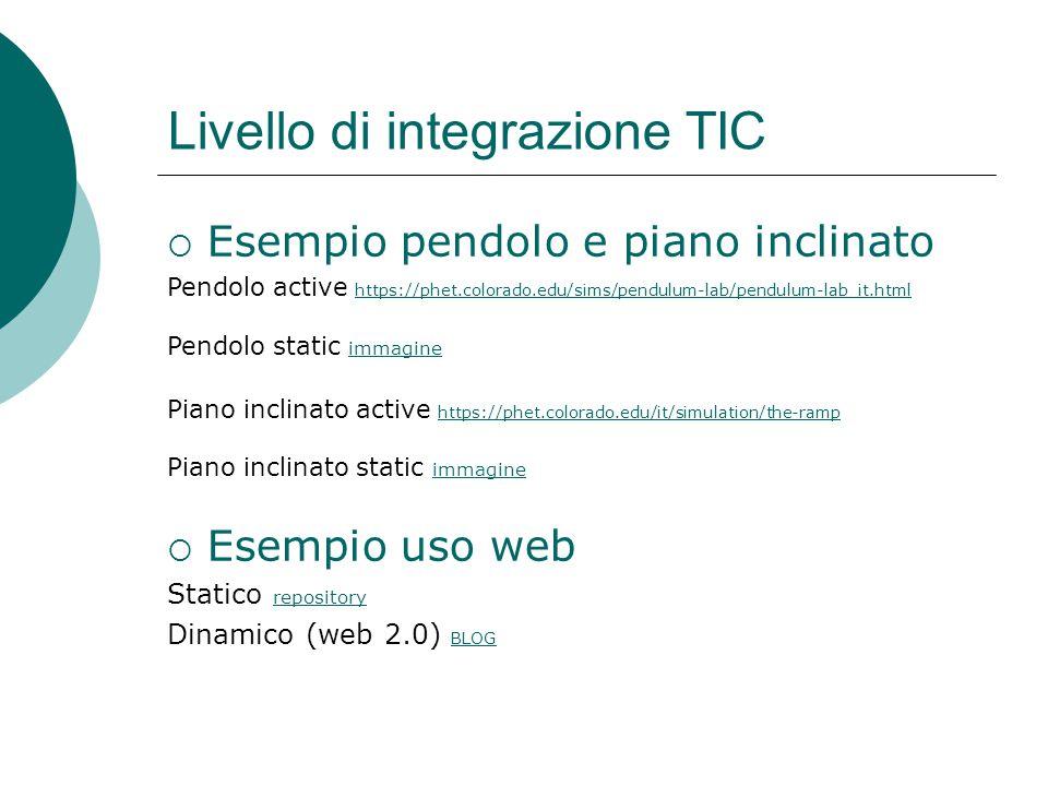 Livello di integrazione TIC  Esempio pendolo e piano inclinato Pendolo active https://phet.colorado.edu/sims/pendulum-lab/pendulum-lab_it.html https: