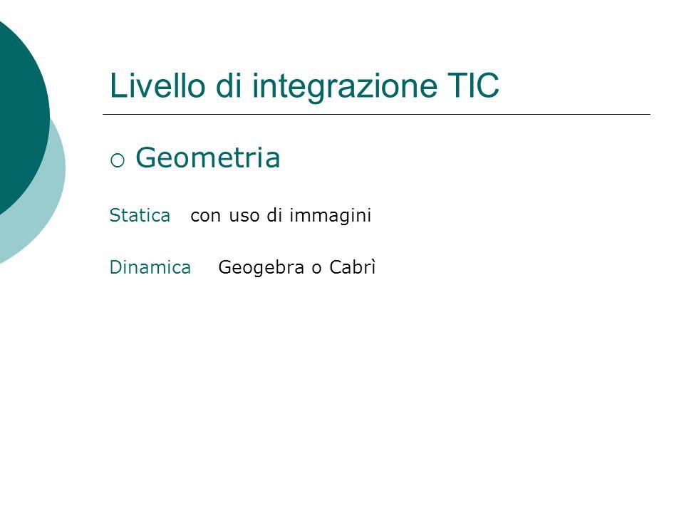 Livello di integrazione TIC  Geometria Statica con uso di immagini Dinamica Geogebra o Cabrì