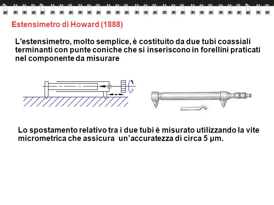 Estensimetro di Howard (1888) Lo spostamento relativo tra i due tubi è misurato utilizzando la vite micrometrica che assicura un'accuratezza di circa