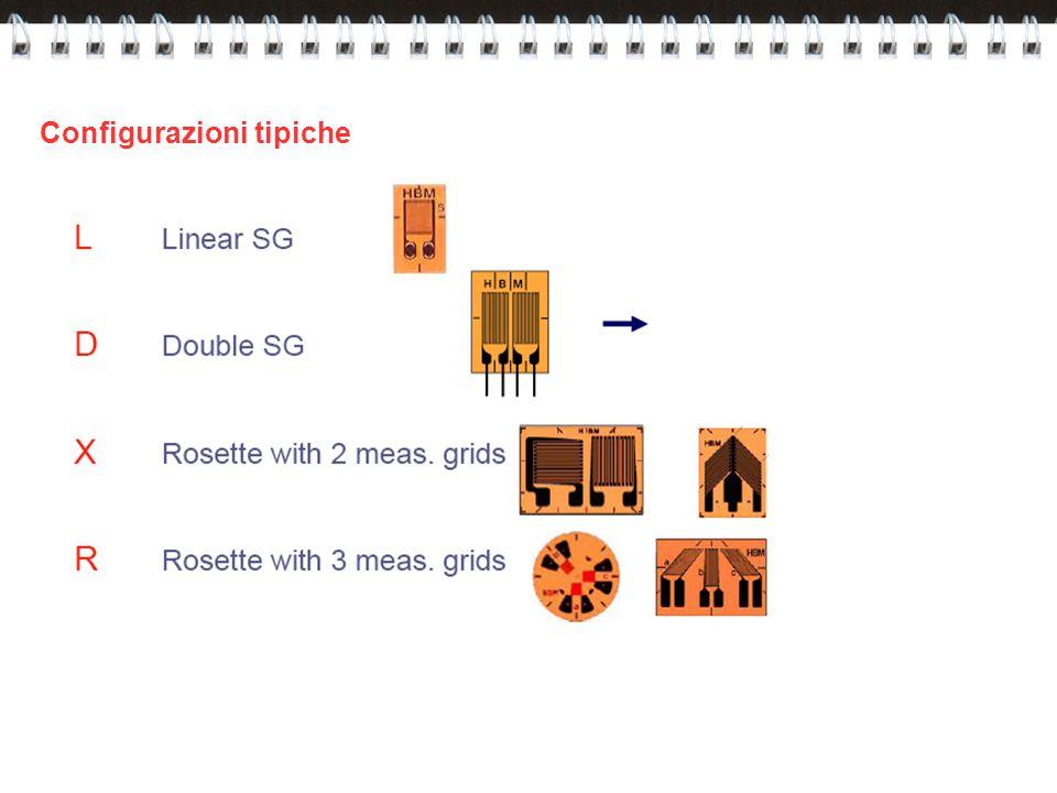 Configurazioni tipiche