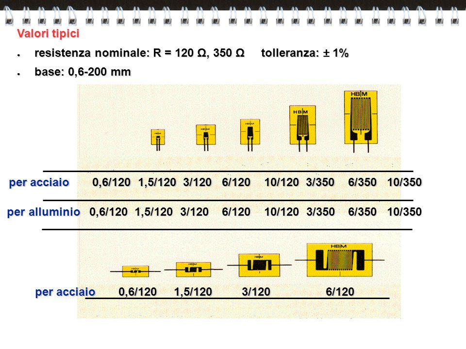 Valori tipici ● resistenza nominale: R = 120 Ω, 350 Ω tolleranza: ± 1% ● base: 0,6-200 mm per acciaio 0,6/120 1,5/120 3/120 6/120 10/120 3/350 6/350 1