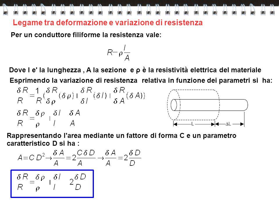 Legame tra deformazione e variazione di resistenza Per un conduttore filiforme la resistenza vale: Dove l e' la lunghezza, A la sezione e ρ è la resis