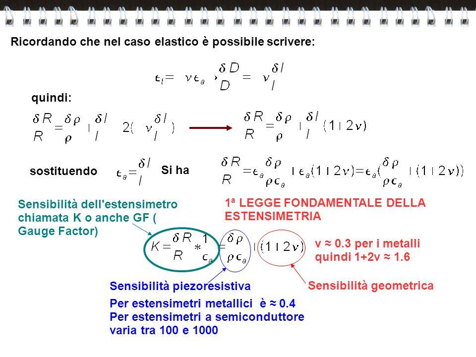 Ricordando che nel caso elastico è possibile scrivere: quindi: sostituendo ν ≈ 0.3 per i metalli quindi 1+2ν ≈ 1.6 Sensibilità geometrica Sensibilità