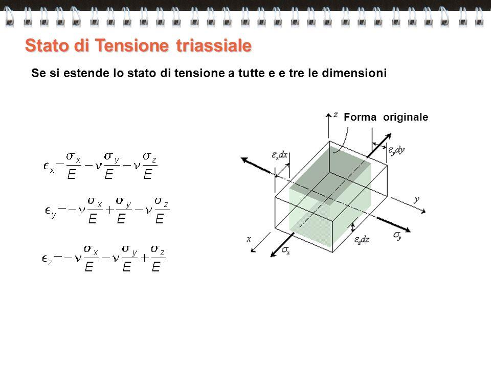 Forma originale Stato di Tensione triassiale Se si estende lo stato di tensione a tutte e e tre le dimensioni