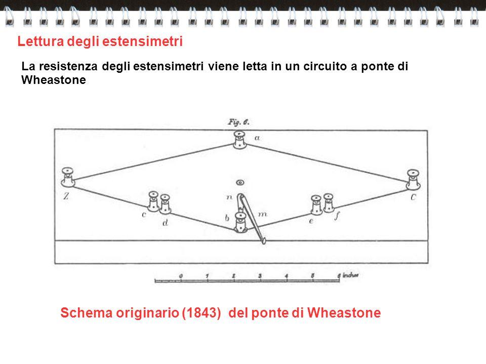 Schema originario (1843) del ponte di Wheastone Lettura degli estensimetri La resistenza degli estensimetri viene letta in un circuito a ponte di Whea